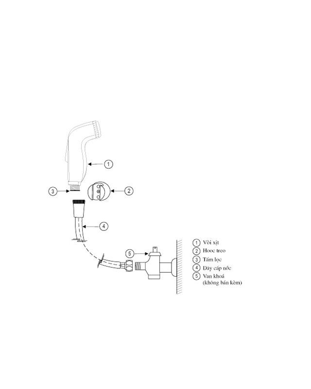 Thông số kỹ thuật vòi xịt CFV-105MP toilet của Inax